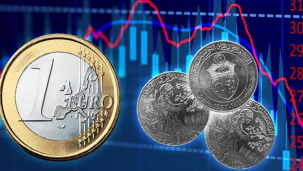 سعر صرف الدينار التونسي يتدهور أمام الأورو
