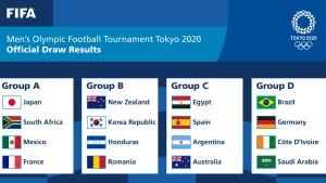 كرة القدم: نتائج قرعة مجموعات الألعاب الأولمبية طوكيو 2021