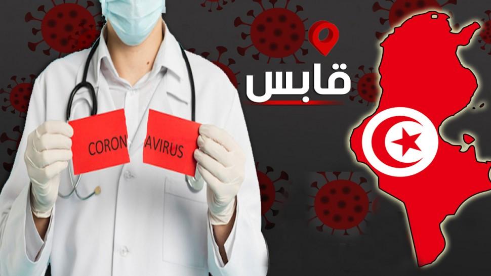 قابس ، فيروس كورونا
